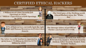 Certified Ethical Hackers Source - TriadSquare
