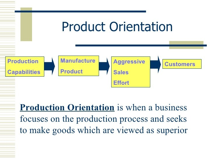 Product Orientation