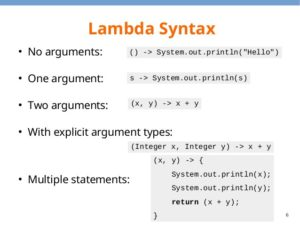 Syntax of Lambda Functions