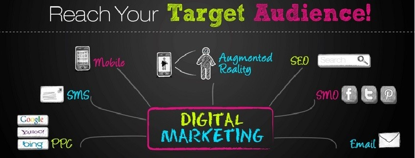 Importance of Digital Marketing Consultant in India
