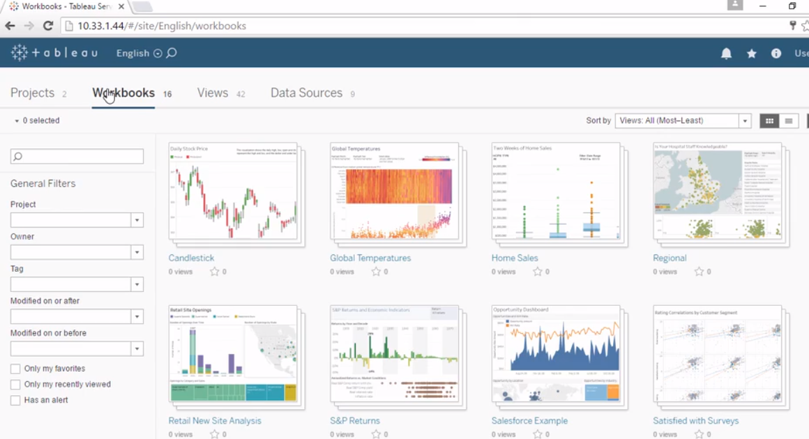 Features of Tableau