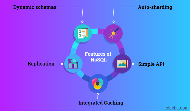 Features of NoSQL