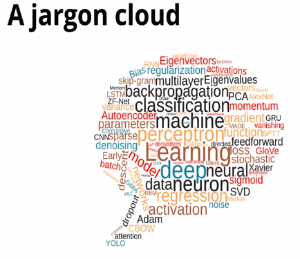 Jargon Cloud