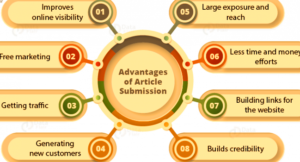 Advantages of Article Submission