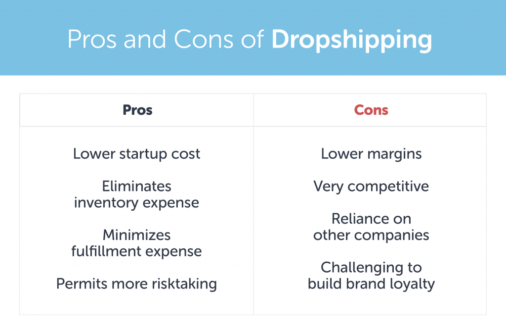 Pros and Cons of Dropshipping Business