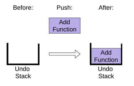 Solving Stack In Python