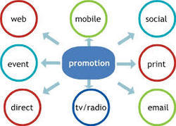 Promotion in 7 P's of Marketing
