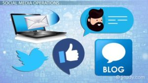 Role of Social Media in Blogging